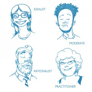 What type of teacher are you Take our short quiz to find out!