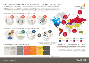 GSE-extends-CEFR