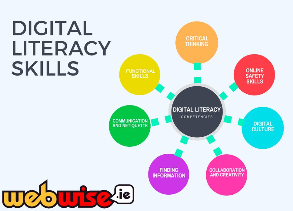 digital literacy skills